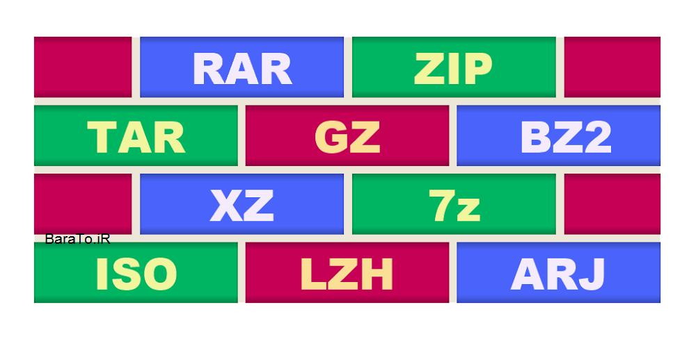 دانلود RAR برنامه باز کردن فایل رار برای اندروید با وین رار !